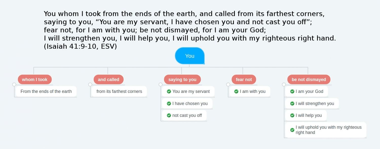 Pastor Encouragement - Isaiah 41:9-10
