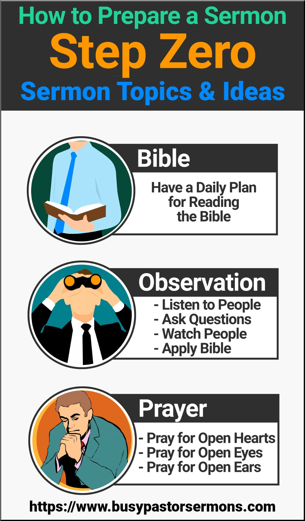 How to Prepare a Sermon Step Zero